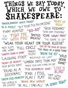 shakespearesayings